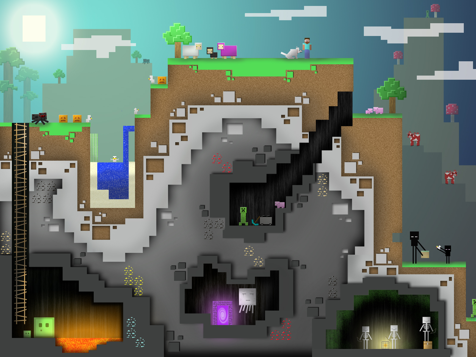 Testing out this new, AMAZING BACKGROUND - Minecraft - MuttsWorld ...